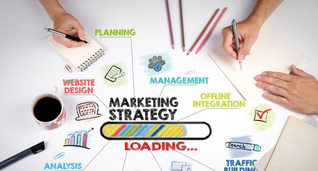 B2B Marketing Strategy